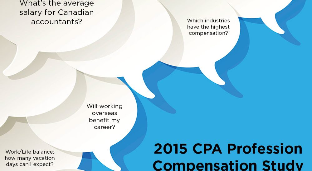 The Mason Group - CPA Compensation Study